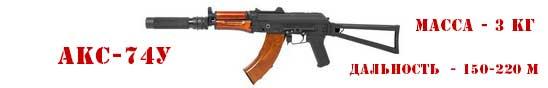 Игровой комплект АКС-74У «СОКОЛ» серии «ORIGINAL»